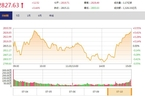 今日收盘:基建股卷土重来 沪指尾盘拉升收涨0.44%