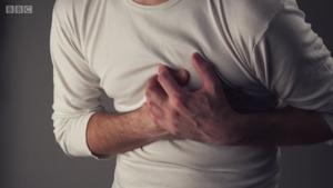你真的了解心脏病吗?