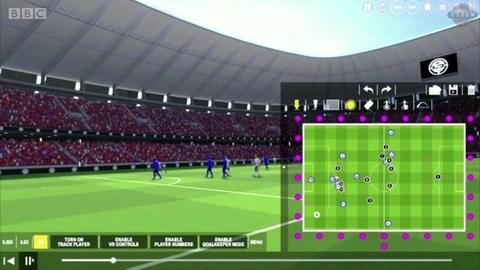 VR如何帮助足球队提高作战技能?