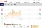 今日午盘:医药板块重挫 沪指翻红上涨0.37%