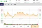 今日收盘:基建股走势分化 沪指缩量震荡跌0.07%