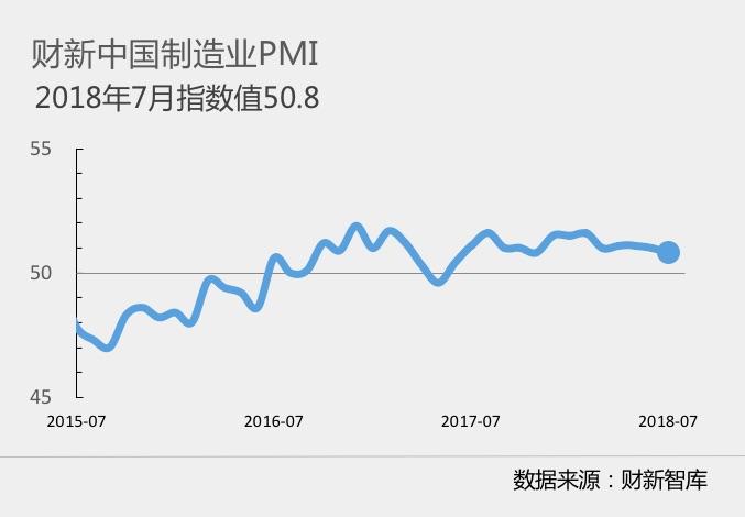 财新PMI分析|制造业扩张再放缓 政策微调未转向
