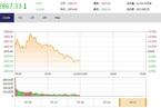 今日午盘:地产板块再受挫 沪指冲高回落跌0.32%