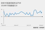 财新PMI分析|经济景气度高位下降 政策微调未转向