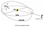 天琴计划地面模拟装置立项 落户中大深圳校区