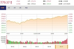 今日收盘:基建股涌现涨停 沪指大涨2.74%结束四连阴