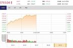 今日午盘:科技类股集体反攻 创业板指大涨3.41%