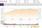 今日收盘:科技类股掀涨停潮 沪指大涨1.83%上攻2800点