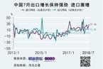 贸易战冲击波:中美航线爆仓、甩柜明显增多