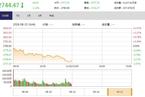 今日午盘:全线走弱 沪指震荡跳水跌1.31%