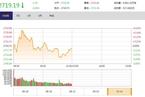 今日午盘:军工股强势领涨 沪指冲高回落跌0.06%