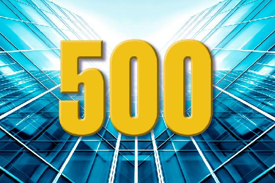 民企500强:工业企业数量占优但总资产规模被超越