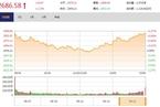 今日收盘:贸易谈判或现转机 沪指放量上涨1.15%