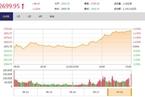 今日收盘:基建股崛起领涨 沪指尾盘再攻2700点
