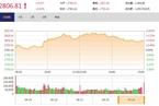 今日收盘:金融股冲高回落 沪指放量收涨0.92%