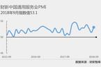 9月财新中国服务业PMI升至53.1 创三个月新高