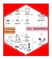 """2018""""壳""""动未来创新能源嘉年华"""