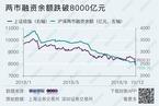 股市萎靡不振 两融数据创四年最低