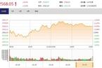 今日收盘:券商板块再掀涨停潮 沪指放量反弹涨逾1%