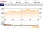 今日收盘:沪指飘红重返2600点 10月月跌7.75%