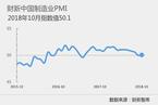 财新PMI分析|制造业微幅扩张 下行压力渐显