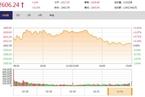 今日收盘:黑色系期货带动钢铁煤炭跳水 沪指冲高回落涨0.13%