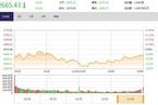 今日收盘:创投概念股领涨 创业板指过山车微涨0.04%