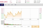 今日午盘:有色金属板块发力 沪指震荡上涨0.26%