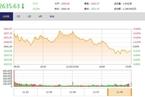 今日收盘:ST概念股涌现涨停 沪指缩量下跌0.22%