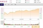 今日收盘:科技类板块爆发 创业板涨幅扩大至3.47%