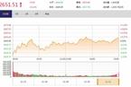 今日收盘:钢铁板块午后快速拉升 沪指翻红涨0.21%