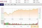 今日收盘:消费、券商携手发力 沪指尾盘重返2600点