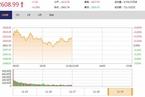 今日午盘:有色金属领涨 沪指高开回落涨0.28%