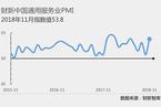 财新PMI分析|经济短暂回升 下行压力仍存