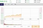 今日午盘:亚太市场跟随美股下挫 沪指跌幅收窄至0.21%