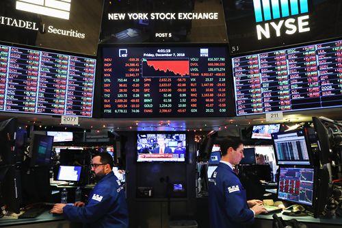 美国11月非农就业及薪资增速不及预期 美股周五大跌