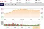 今日收盘:基建股掀涨停潮 沪指放量上涨1.23%