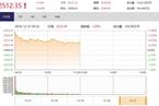今日午盘:隔夜美股原油强劲反弹 沪指高开低走涨0.56%