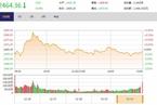 今日收盘:军工股继续大涨 沪指冲高回落跌0.04%