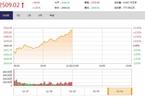 今日午盘:券商引领上攻 沪指低开高走涨1.81%