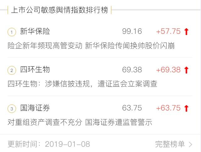 http://www.reviewcode.cn/shujuku/113920.html