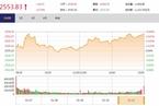 今日收盘:次新股概念掀涨停潮 沪指V型反弹涨0.74%