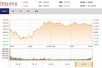 今日收盘:券商、科技股携手上涨 沪指下探回升涨0.41%