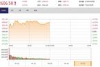 """今日午盘:银行股领涨 """"漂亮50""""指数上涨1.26%"""