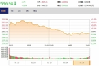 今日收盘:券商、消费股冲高回落 沪指高开低走失守2600点