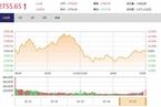 今日收盘:大金融板块走强 沪指冲高回落微涨0.05%