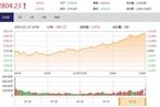 今日收盘:再现百股涨停 券商股助攻沪指站上2800点