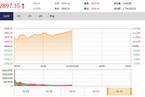 今日午盘:沪指半日飙涨3.32% A股逼近2900点