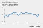 2月财新中国制造业PMI录得49.9 创三个月新高