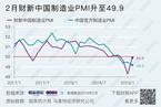 财新PMI分析|制造业下行放缓 内需明显改善